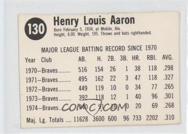 1975 Hostess #130 - Hank Aaron SP - Courtesy of CheckOutMyCards.com